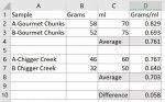 density table.JPG